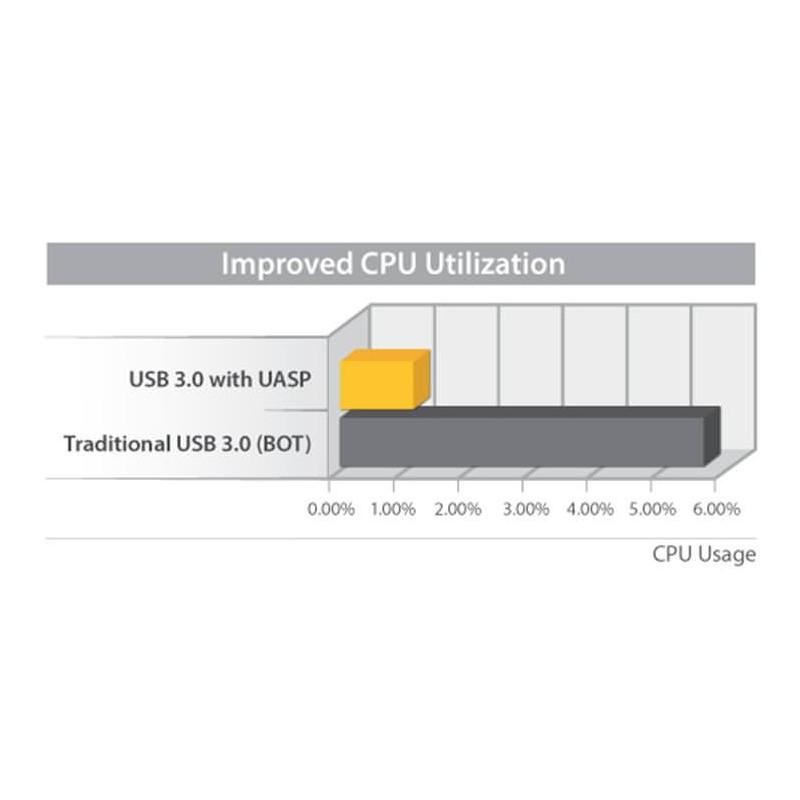 """PORTATIL ASUS UX303LB-C4019H I5-5200U 13.3"""" 6GB"""