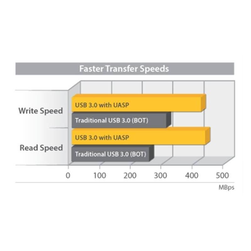 """PORTATIL ASUS UX305LA-FC009H I5-5200U 13.3"""" FHD"""