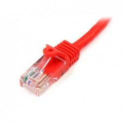 ADAPTADOR CONECTOR LIGHTNING A VGA