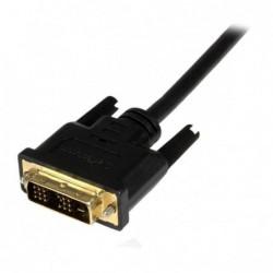 VGA ATI RADEON 3D R7 250